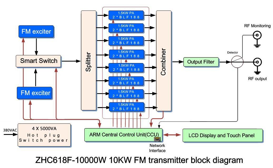 10KW FM Diagram.jpg